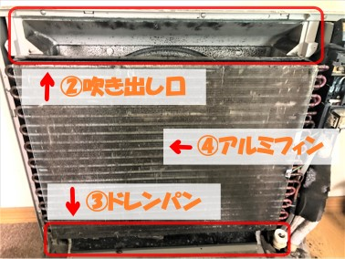 床置エアコン分解洗浄②